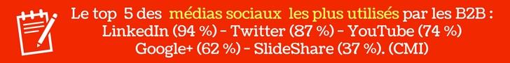 pack posts sociaux CMI